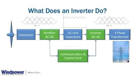 what do capacitors do in dc circuits what does a capacitor do in a dc power supply 28 images power capacitor functionality why