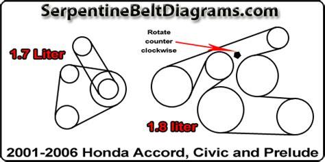 Fan Belt Jazz 2002 2007 Dan City 2003 2008 Terbaru honda accord 1 8 2002 auto images and specification