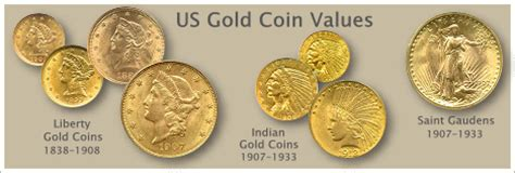 coins gold king is north carolina's number one precious