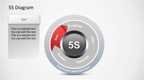 5s Diagram For Powerpoint Slidemodel 5s Powerpoint Template