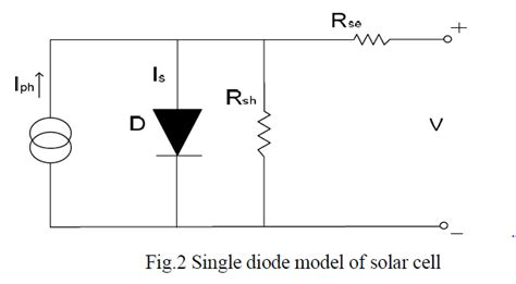 single diode model method rui appropedia the sustainability wiki