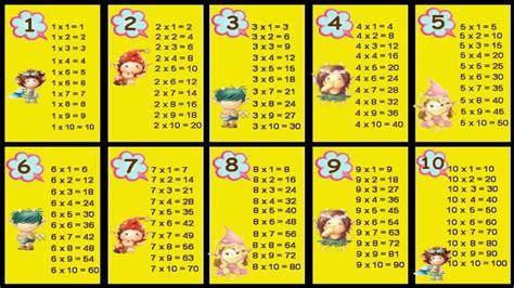 printable multiplication table 1 to 10 12 20 chart free