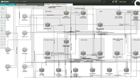 application architecture diagram tool samu ea and transformation management tool