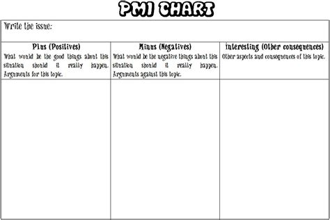 graphic organizers margd teaching posters