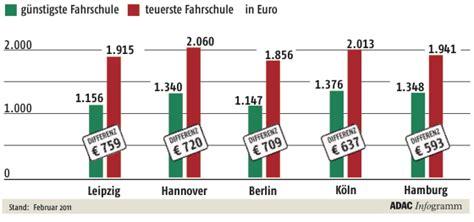 festzins deutsche bank monatliches sparen vergleich deutsche bank broker