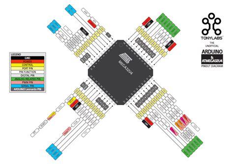 ss pin  arduino pro micro board