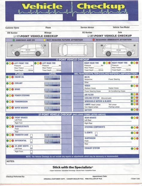 here s a 7 point checklist for a successful product release multi point inspection form vehicle checkup item 7290