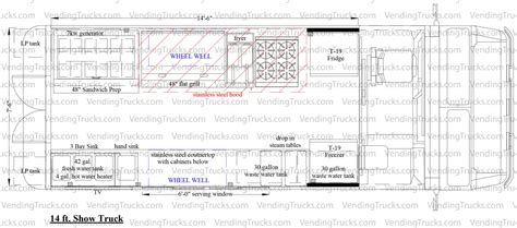 typical design and build contract arrangement food truck layout template food