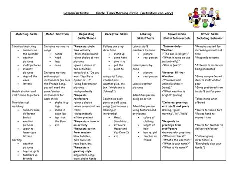 aba program template circle time sheet with language skill building