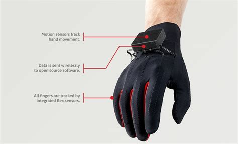 Inexpensive Home Plans by Manus Shows Off Consumer Vr Glove At E3