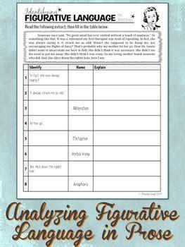 Identifying Figurative Language Worksheets