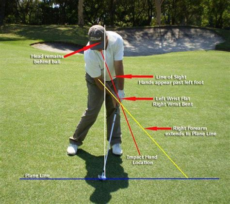 golf swing impact position an excellent demonstration of the correct body position at