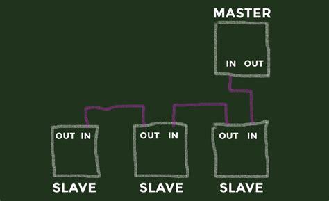 sie profibus connector wiring diagram free