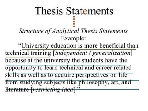 where is the thesis statement typically found in an essay is this a thesis wolf