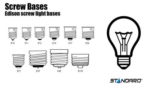 standard light bulb base size l bases in all shapes and sizes standard