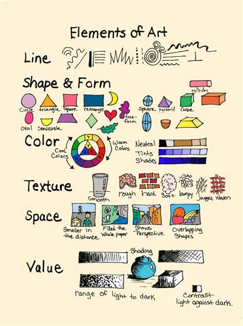 design art elements a simple summary of the elements of art the quot abcs quot of art