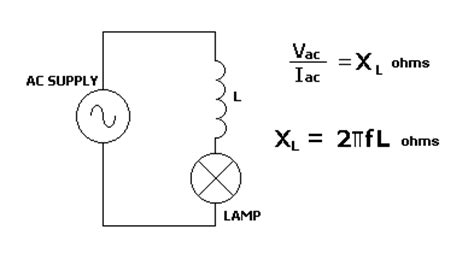 inductive reactance in dc circuit inductive reactance circuit tutorials resistance and impedance in ac circuit electronic