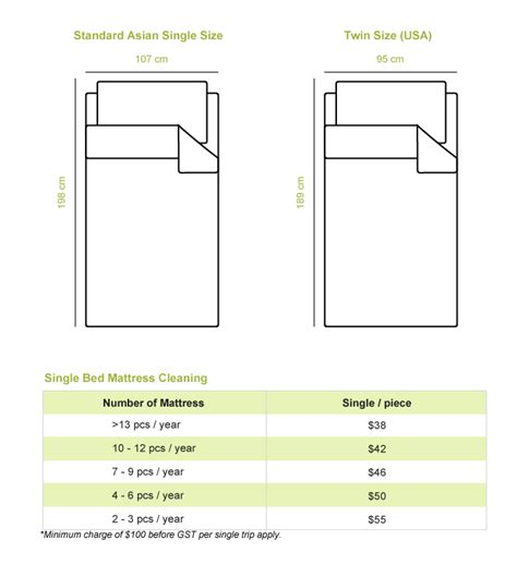 Size Bed Measurements In by Mattress Cleaning Bed Sanitising In Singapore De Hygienique