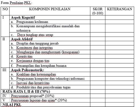cara membuat latar belakang laporan prakerin contoh laporan pkl ekonomi islam cara membuat laporan pkl