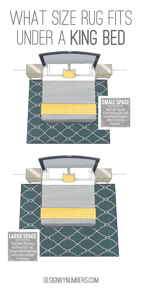 how to place a rug under a bed what size rug fits under a king bed design by numbers