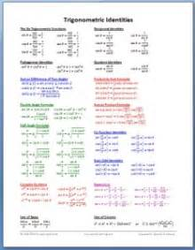 Anova Table Calculator Trig Identities And More 187 Anova Learning Services