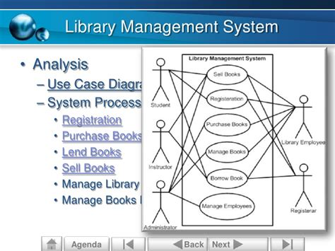 simple use diagram for library management system diagram library management system ppt images