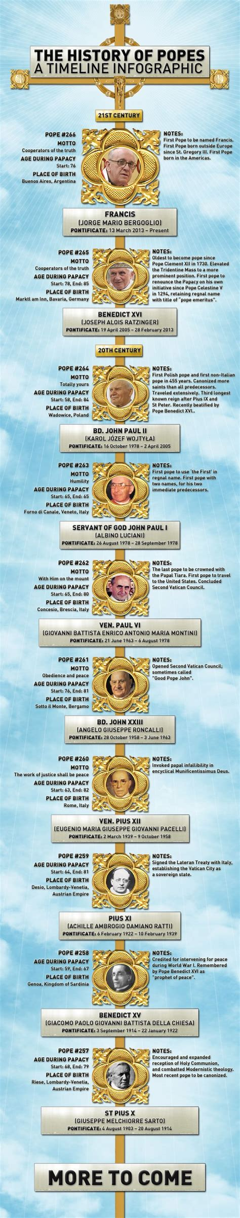 the popes a history history of popes a catholic rome prayer request link and history