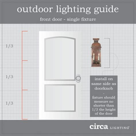 Outdoor Lighting Guide 1000 Images About Outdoor Lighting On Outdoor Walls Outdoor Wall Sconce And