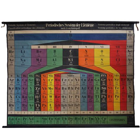 large vintage wall chart periodic table system of