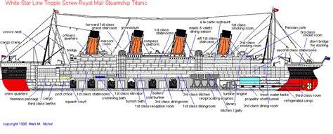titanic diagram diagram of rms titanic