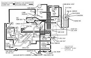 repair guides vacuum diagrams vacuum diagrams autozone