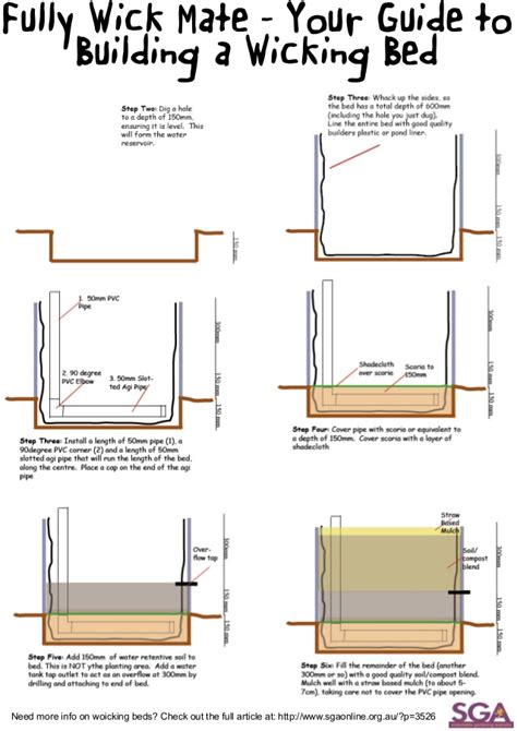 wicking beds your guide to building a wicking bed for drought gardening
