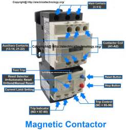 characteristics of electrical contactors