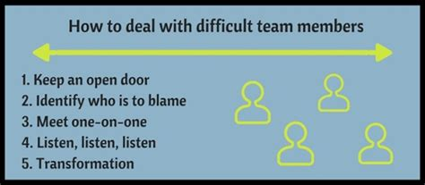How To Deal With Difficult how to deal with difficult team members