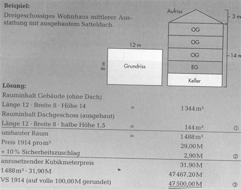 baupreise umbauter raum versicherungswert versicherungsvertrag system