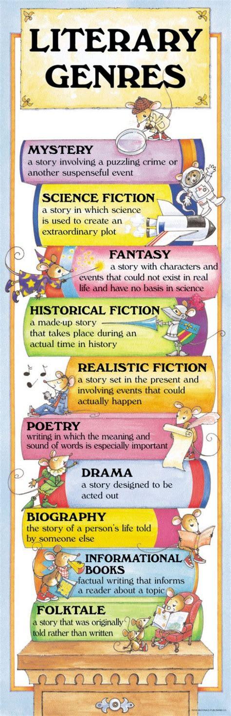 literature stories literary genre on