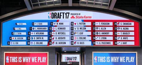 Draft Nba San Antonio Spurs 2017 Nba Draft Grades For Derrick White