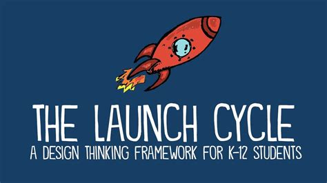 design thinking launch the launch cycle a design thinking framework for k 12