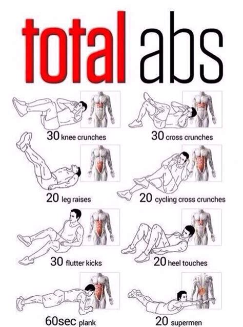 workout routine for abs image 1827647 by patrisha on
