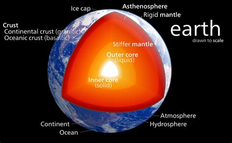 how scientists study earth s interior structure geology in