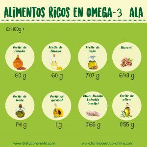 omega 3 alimentos beneficios de los 225 cidos grasos omega 3 dieta