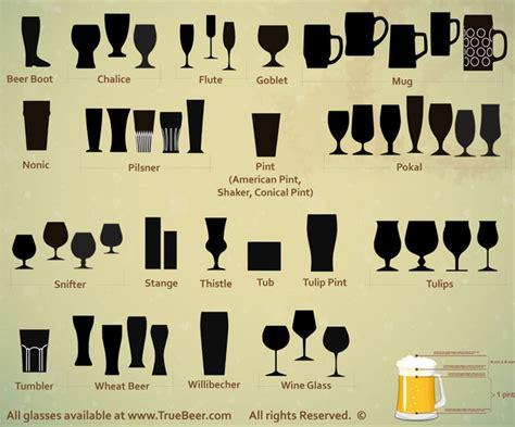 types of barware glassware das bierspiel