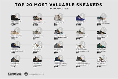 Mag Fashion Stelan Nike Msp die 20 teuersten sneaker 2015 willya magazine sports