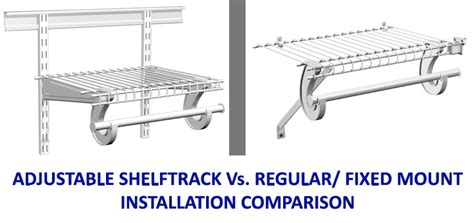 comparing regular fix fixed mount installation