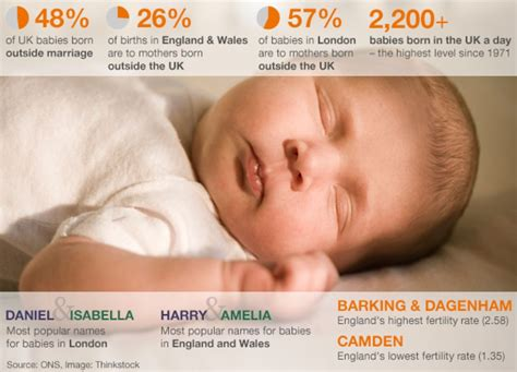 Baby News From Britain by Royal Baby An Average Baby News