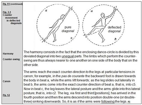 movement pattern analysis exles laban movement analysis