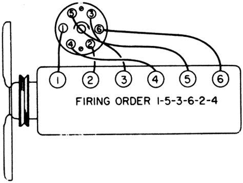 chevy 235 firing order diagram repair guides firing orders firing orders autozone