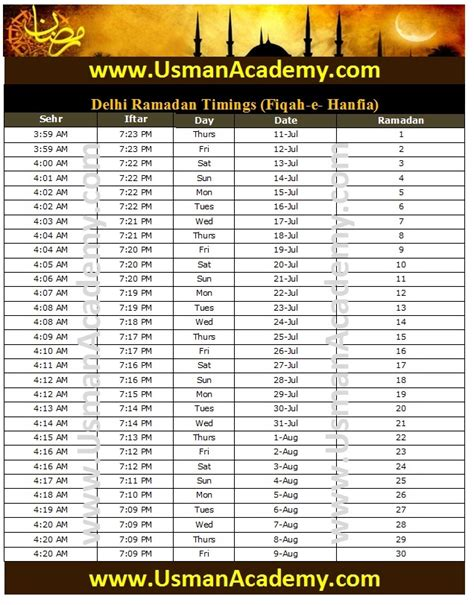 when start fasting ramadan 2018 delhi ramadan timings 2018 calendar new delhi ramazan