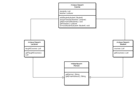 class diagram for student how do i turn this uml into java code tomcat forum at