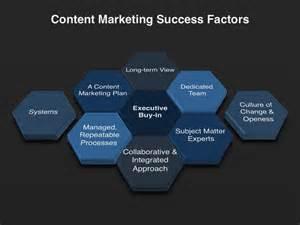 content marketing planning template four quadrant gtm